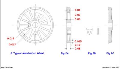 Wheel Fig2