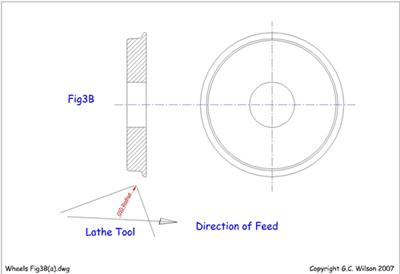 Wheel Fig3B