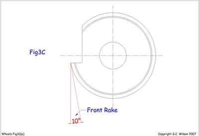 Wheel Fig3C