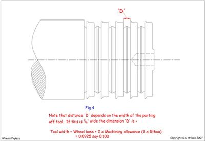 Wheel Fig4