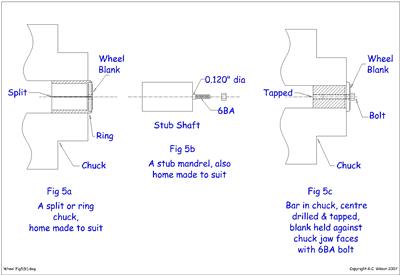 Wheel Fig5
